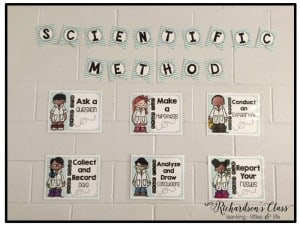 Scientific Method Posters in teal and white that are perfect for ANY grade level classroom!