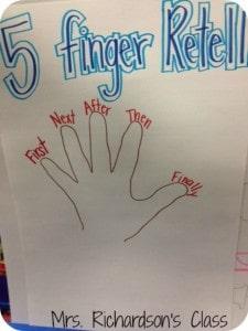 5 Finger Retell Anchor Chart