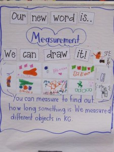 Math Vocabulary Anchor Chart