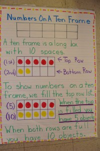 Making 10 Anchor Chart