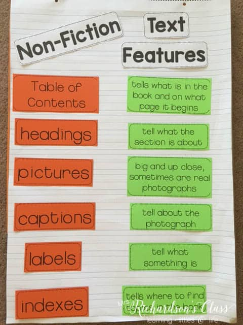 10 Must Make Anchor Charts For Reading Mrs Richardson S Class