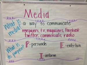 Media Anchor Chart for First Grade