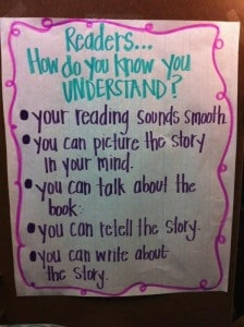 How do you know you understand reading? Anchor Chart