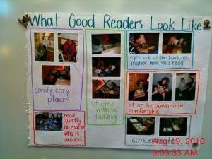 Good Readers Anchor Chart