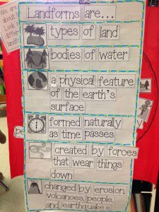 Landforms Anchor Chart for Kindergarten