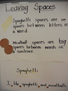Writing Anchor Chart for Kindergarten and First Grade: Perfect for Beginning Writers! So creative, too!