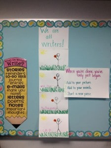 We Are All Writers Anchor Chart for Kindergarten and First Grade