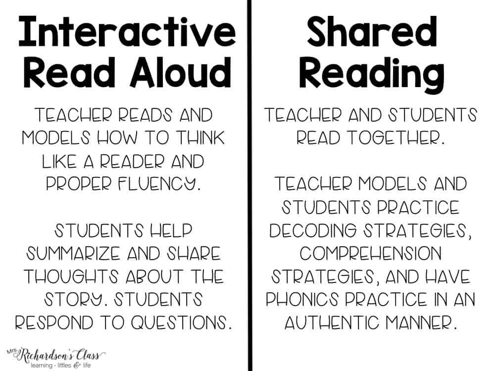 Shared reading and interactive read aloud are both important parts of balanced literacy. This graphic explains the difference in a simple manner.