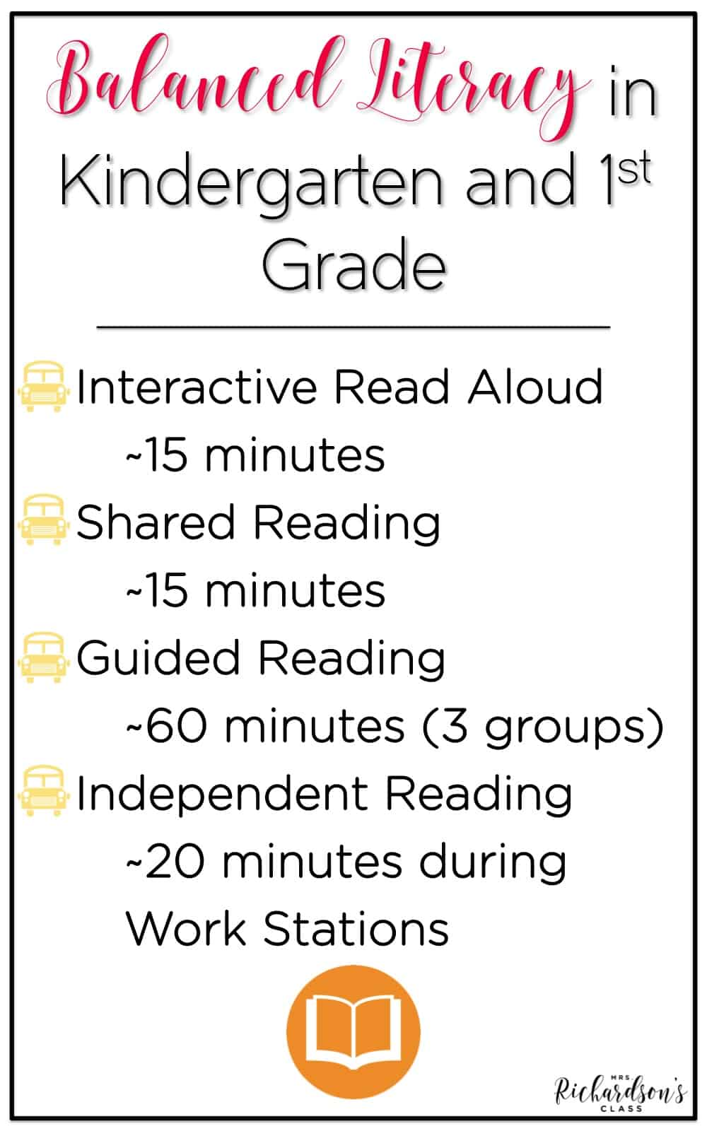 Balanced Literacy In Kindergarten And First Grade Mrs