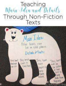 Teaching main idea and details through non-fiction text with this fun lesson idea! See the visual supports the teacher used and grab the FREE writing craft for identifying main idea and details, too!