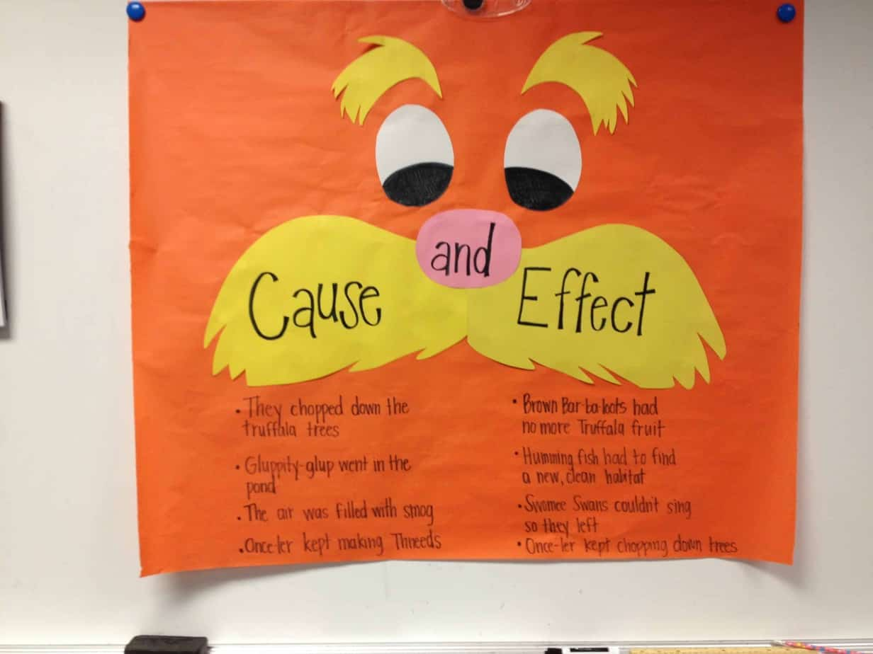 Cause and effect can be tricky for first graders, but using simple to follow story lines through interactive read aloud is the perfect way to teach the concept!