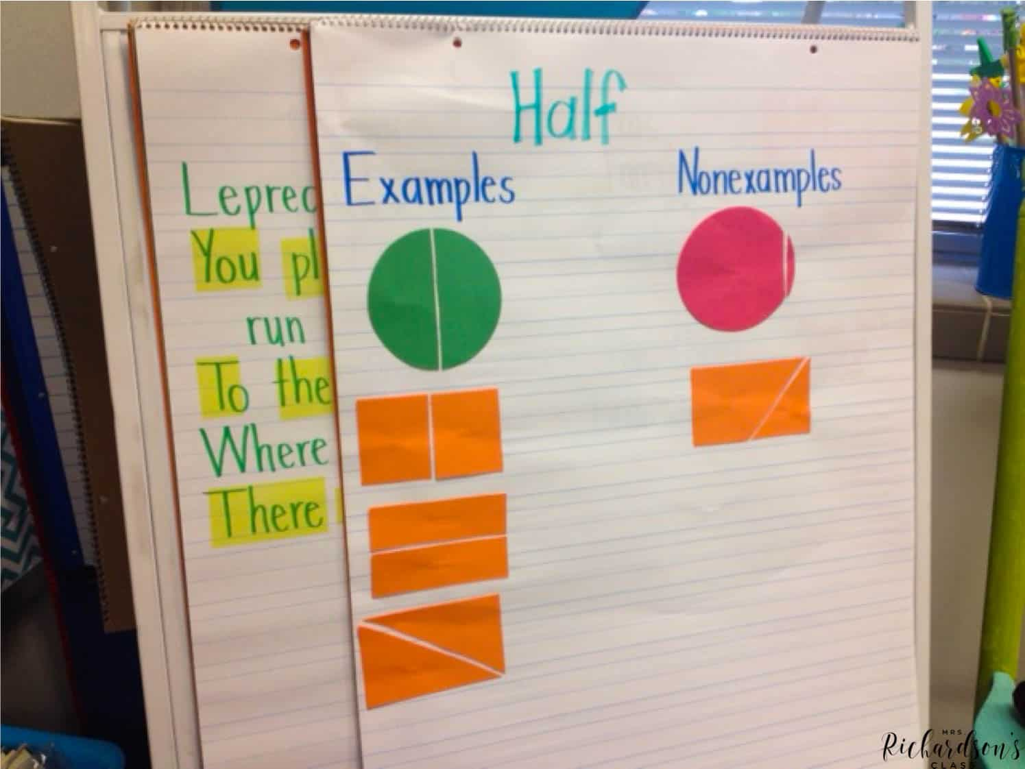 Use this fraction anchor chart to show students what is half and what is not half. It's great to start visually and then move to the abstract!