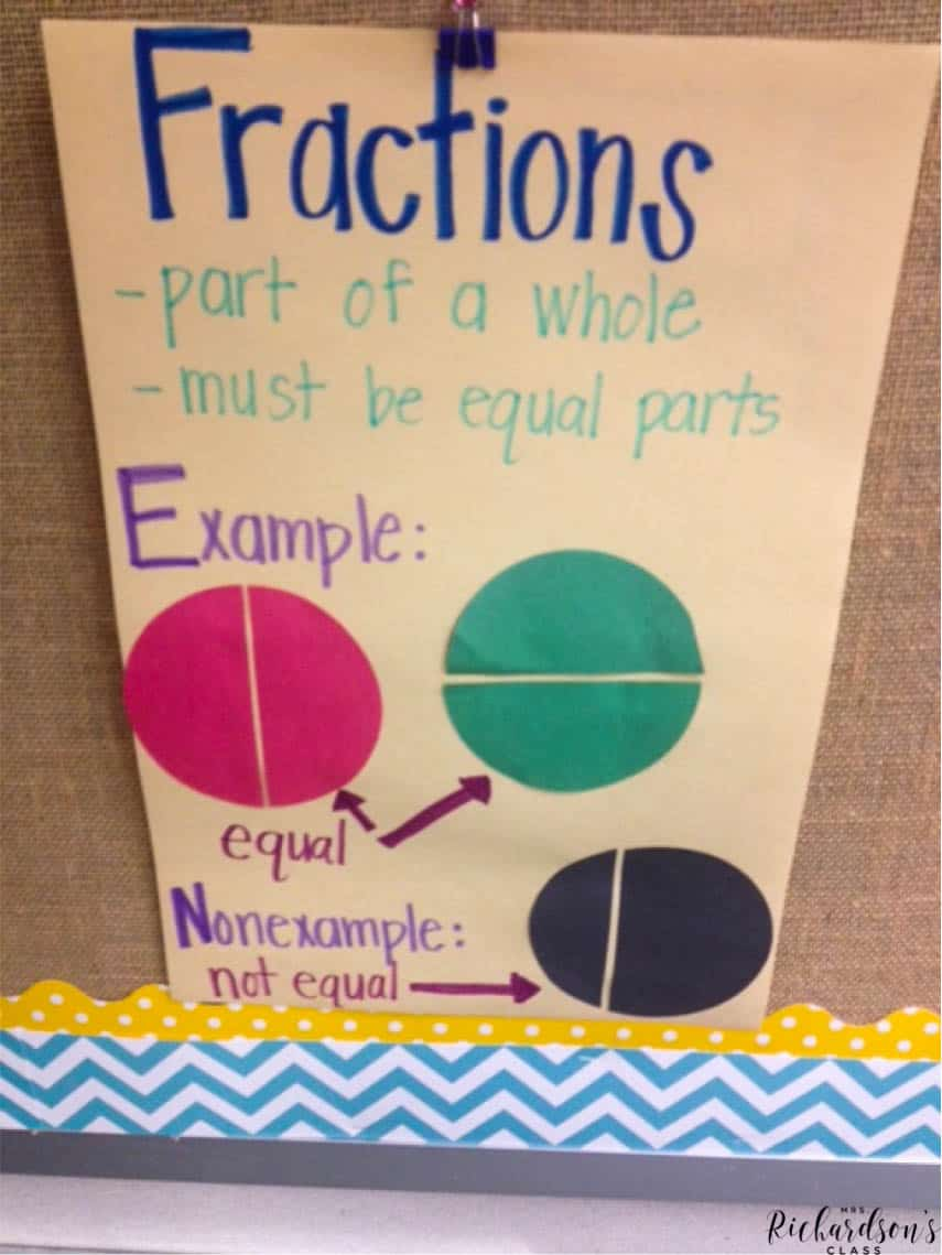 Create this simple fraction anchor chart for your kindergarden or first grade class as you begin learning about fractions!