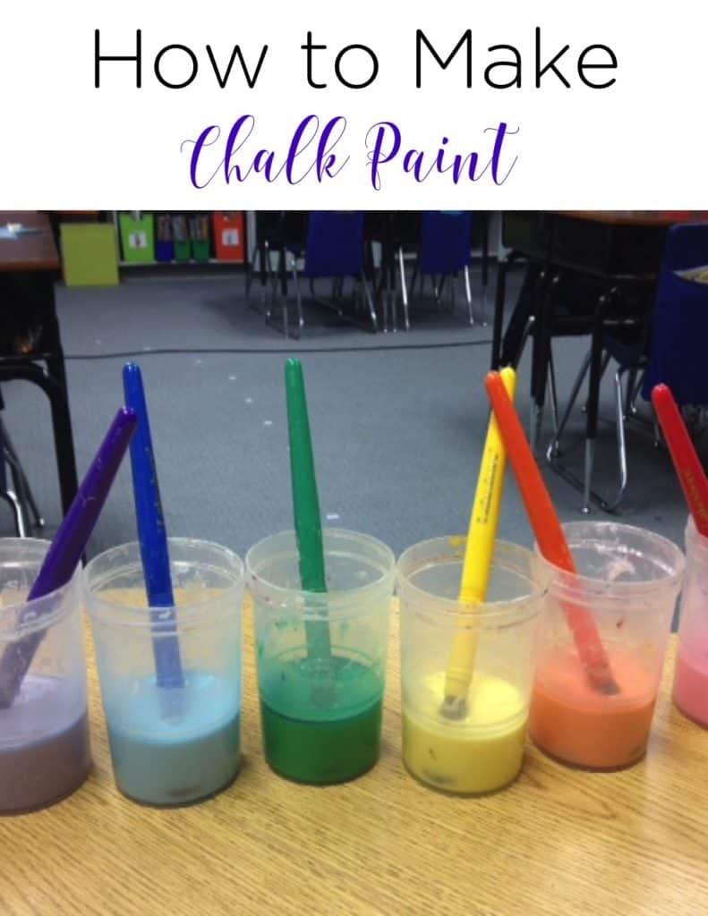Chalk Paint in the Classroom