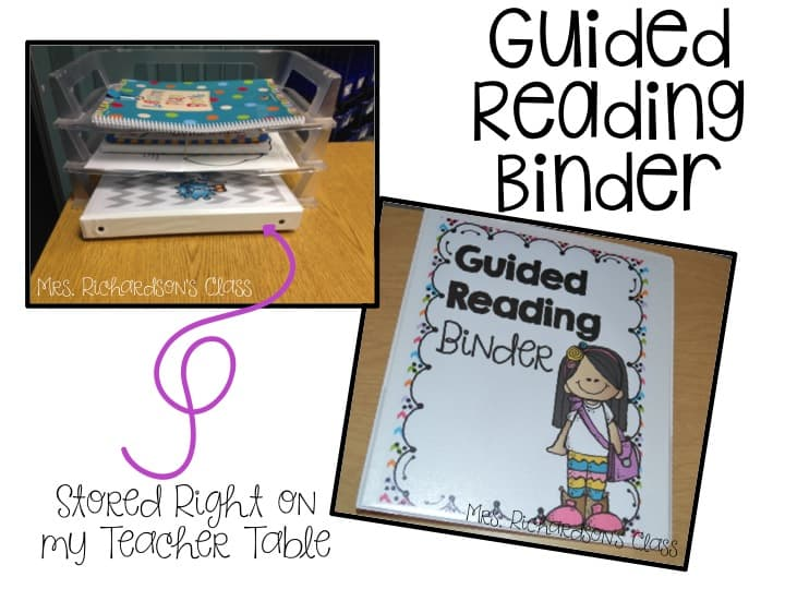 Guided reading organization made simple with these tips!