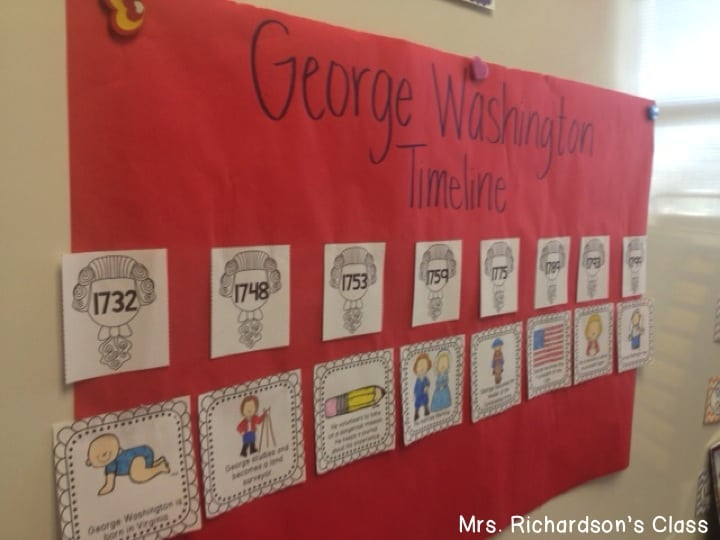 Creating a timeline of George Washington's life was a powerful activity for my students.