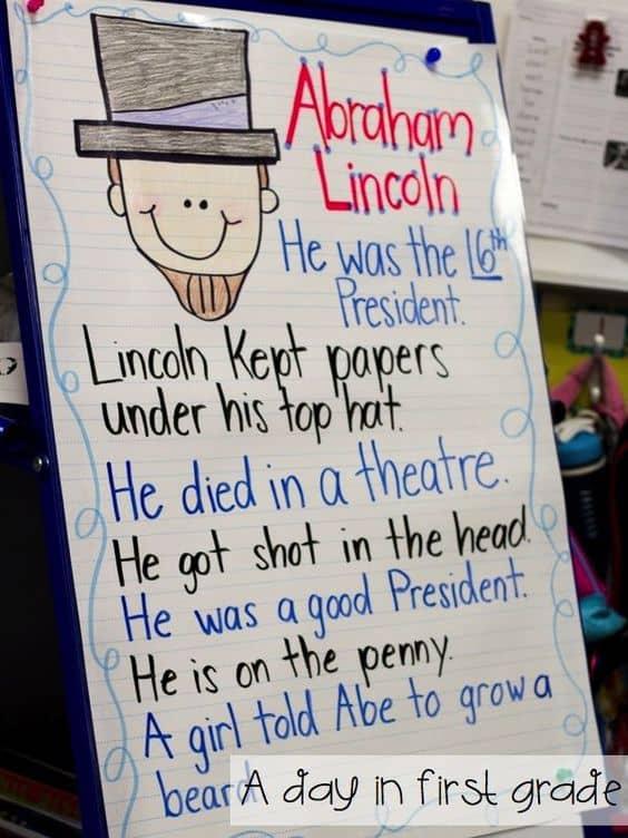 Abraham Lincoln Anchor Chart for Kindergarten