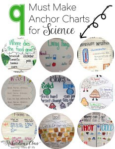 These 9 must make anchor charts for science are easy to recreate! Students in kindergarten, first grade, and second grade will love using them. #4 is always a hit in my classroom! #science #anchorcharts