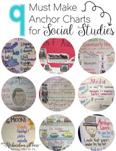 9 Must Make Anchor Charts for Social Studies--the 2nd and 5th are so simple to create! Students will love referring to these graphic organizers while learning in the classroom or homeschool room. #socialstudies #anchorcharts