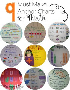 9 Must Make Anchor Charts for Math that cover everything from patterns, vocabulary, ten frames, measurement, and more! These graphic organizers are easy to recreate and students love referring to them in math. #anchorcharts #graphicorganizers