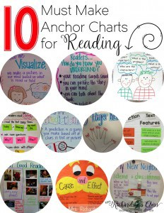 10 must make anchor charts for reading on all topics like reading comprehension, main idea, and cause and effect. Kindergarten, first grade, and second grade classrooms could all use these graphic organizers to help young readers. #reading #anchorcharts