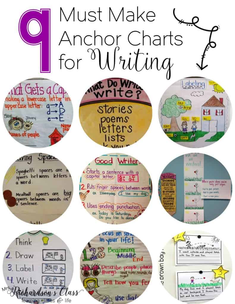 These 9 anchor charts for writing make great graphic organizers for kindergarten, first grade, and second grade. Students will love implementing them in writers workshop! You can also get great mini-lessons out of them! #writersworkshop #kindergarten #firstgrade