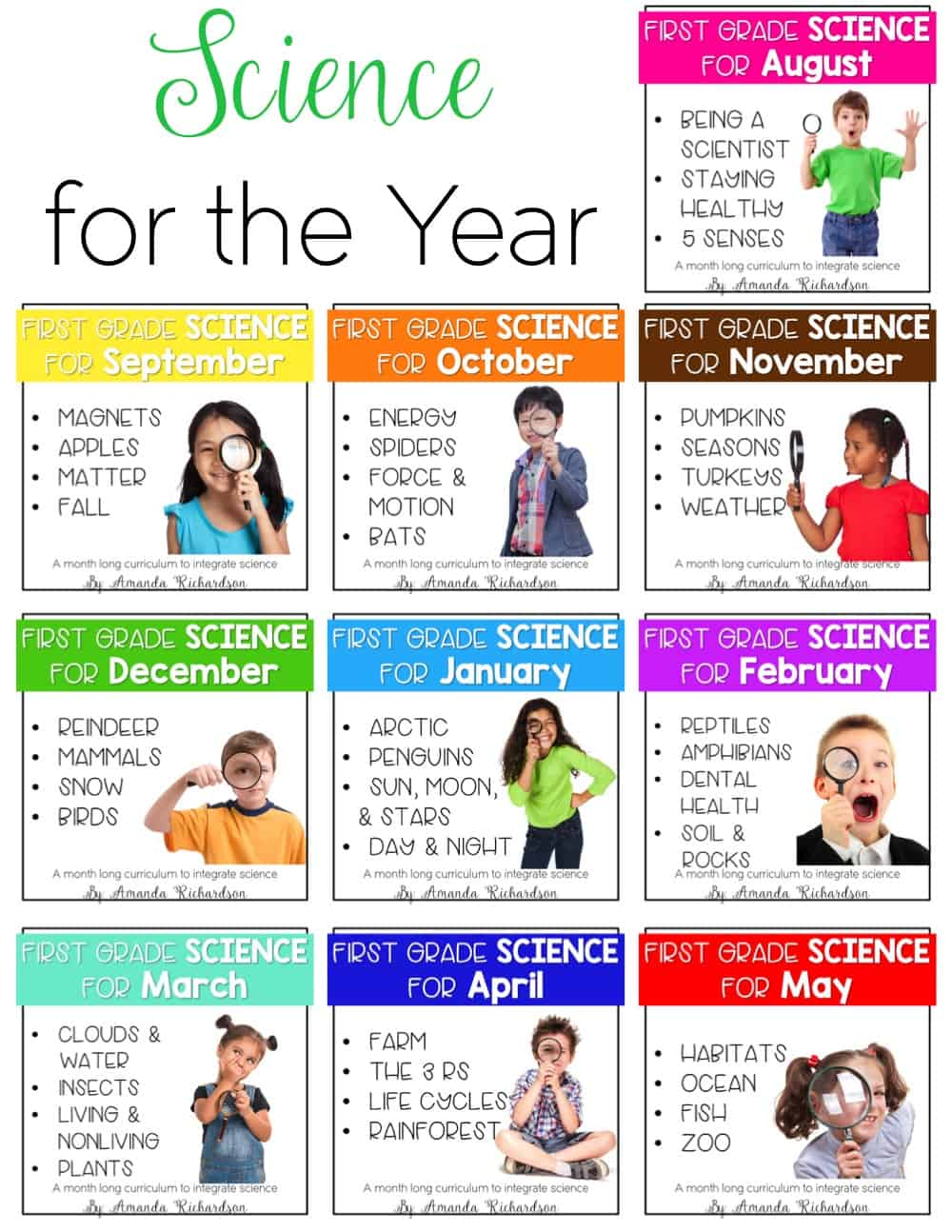 First Grade Science for the whole year is made simple with these monthly bundles! Don't have time for science like you want to? Don't worry! You can squeeze it in and integrate it throughout your day! See how this teacher does it and grab the FREE curriculum map while you are there!