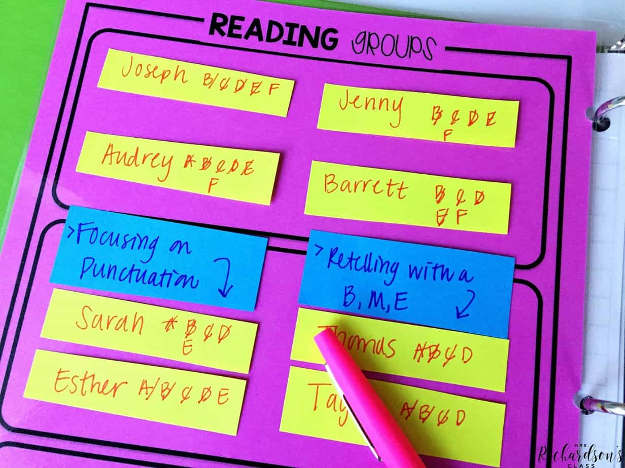 Figuring out a guided reading schedule for your groups can seem tricky and can be confusing, but it doesn't have to be! Read about these 3 tips that will be sure to help you think through and give you some freedom in your groups!