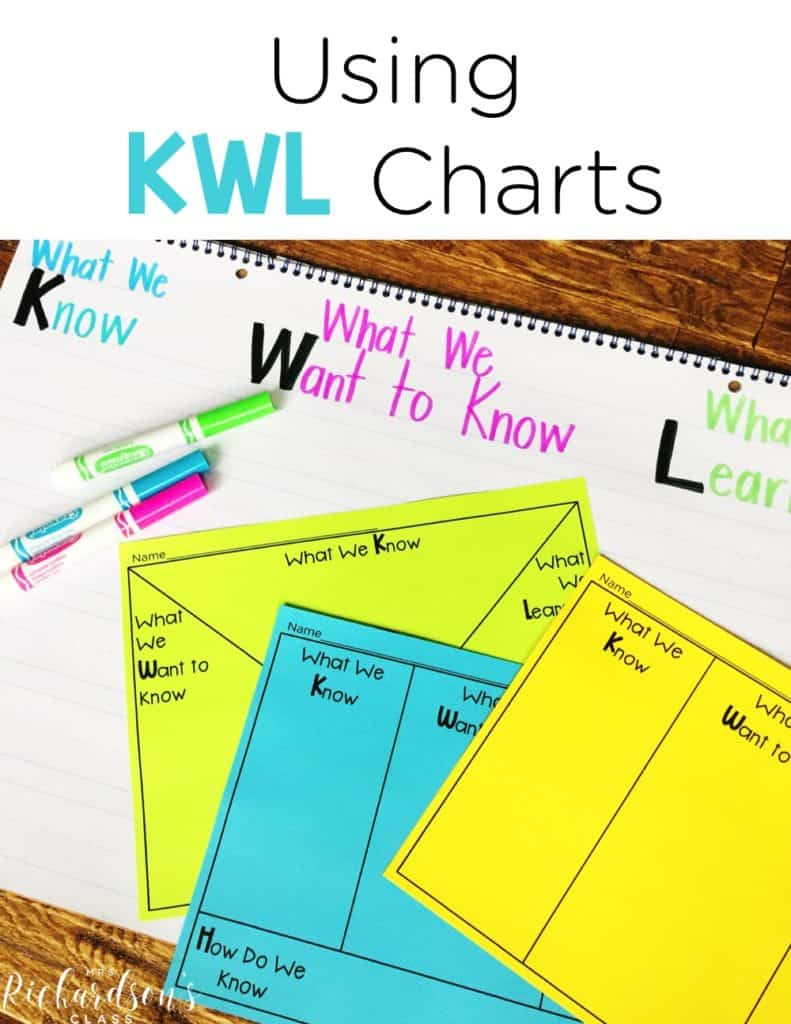 Using KWL Charts in primary classrooms is a fabulous way for students to display their learning. You can work together to create an anchor chart or have students create their own KWL chart as you learn about a specific topic. They are my go-to graphic organizer!