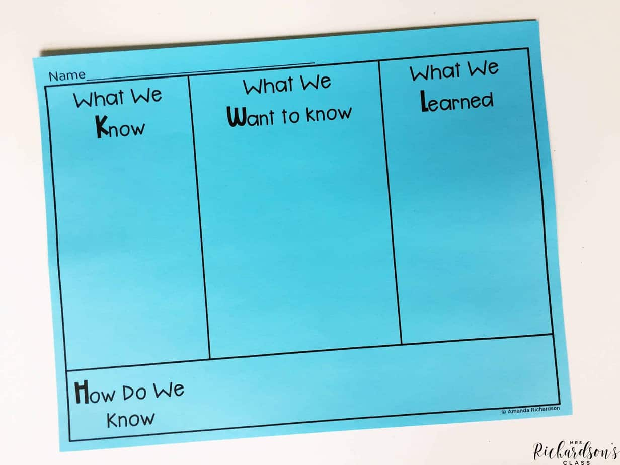 Grab these FREE KWL charts to use as you and your students record their learning.