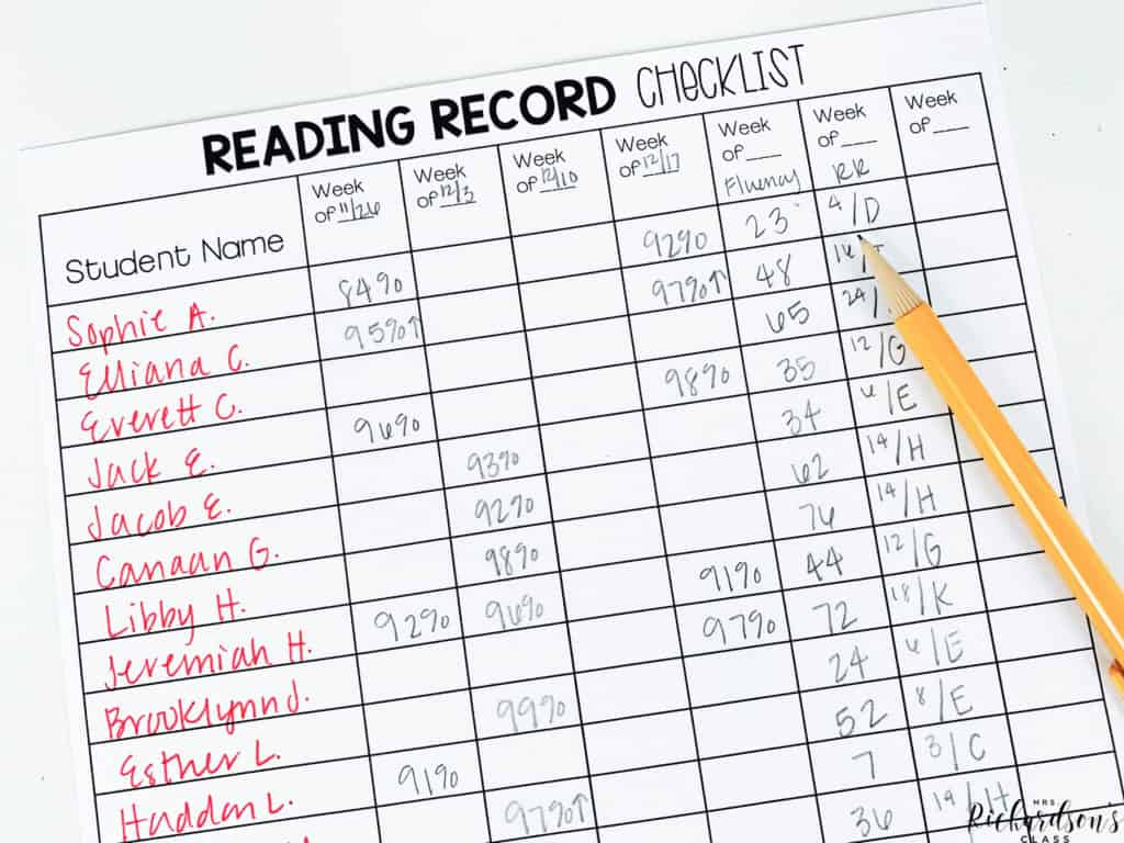 Keeping a checklist of my running record assessment helped me stay organize. It also helped me make sure that every student was getting a running record at least every two weeks. Assessment is KEY to having targeted instruction.
