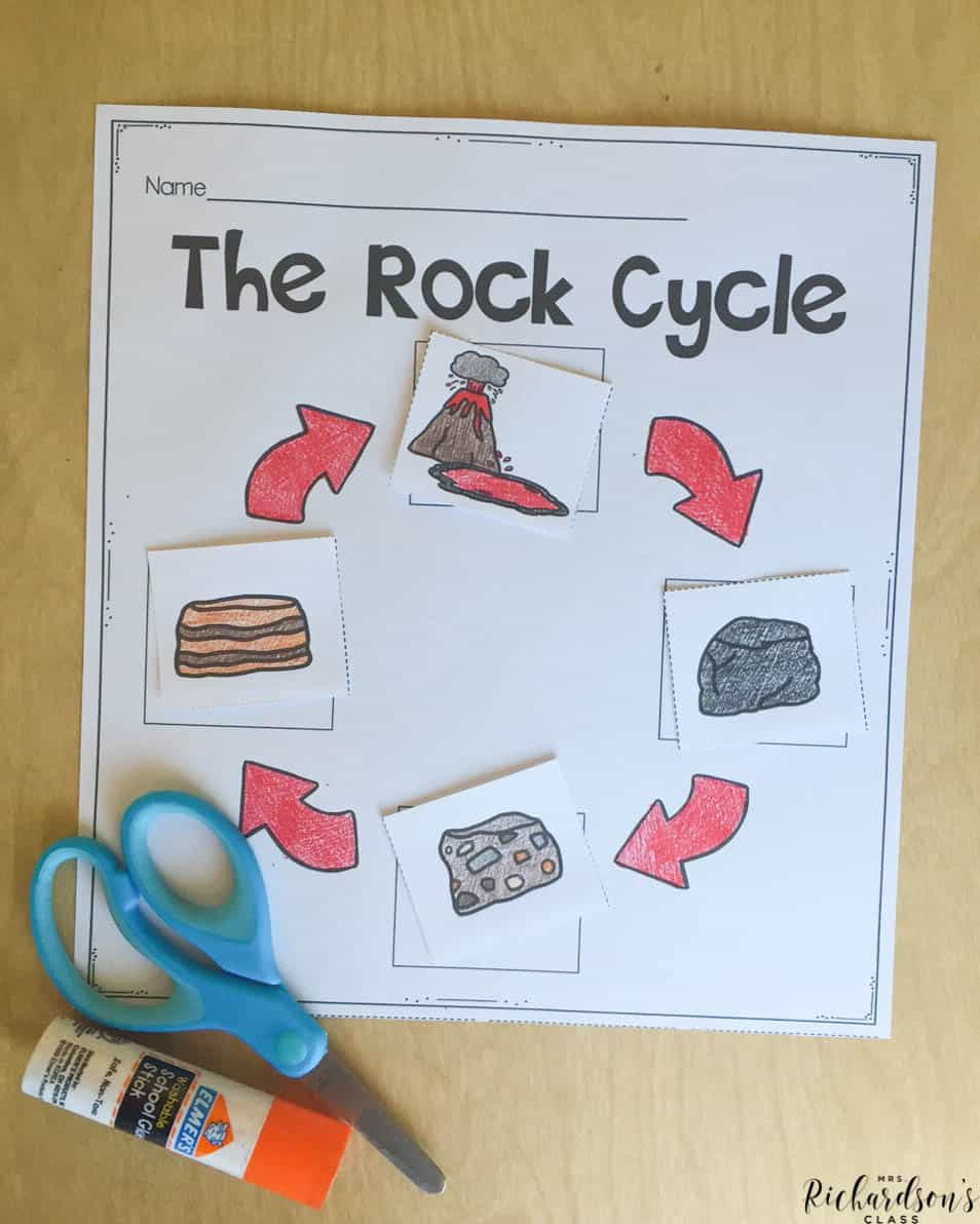 Looking for a simple rocky cycle cut and paste? This rocks, soil, and water unit has it! Students will display their knowledge of the rock cycle in a quick way!