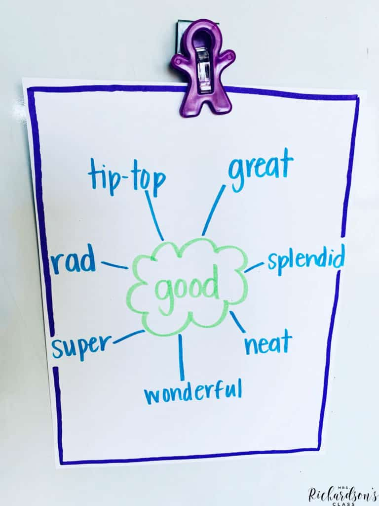 Create a mini-anchor chart with students during writer's workshop to show them all the various words that can be used in place of a simple word. This helps them fancy up their writing!